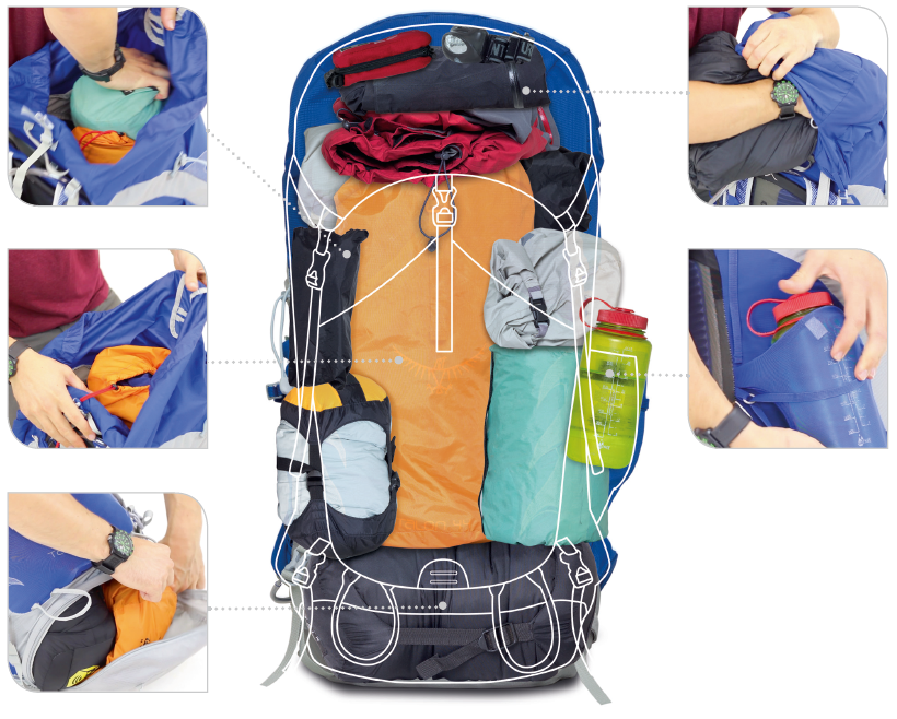 2a29d982a When packing, you want your pack to look tall and thin, which keeps the  weight in the right place on your body. Using the pack's compression straps  helps ...